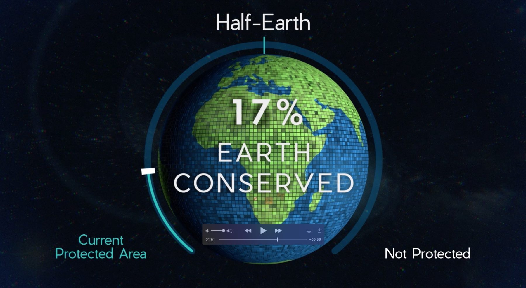 They want to turn half of the globe into nature reserves